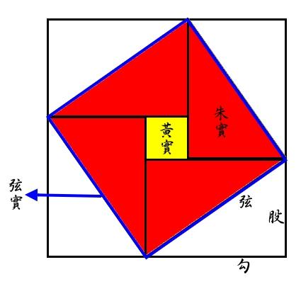 一道初二数学关于勾股定理的题...急